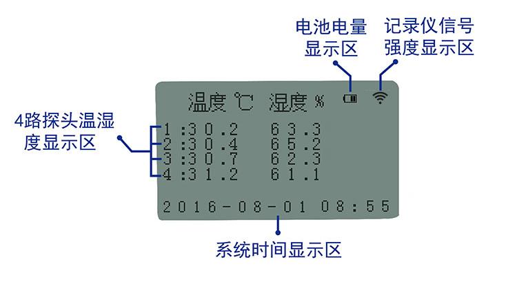 WIFI多探头型温湿度变送记录仪说明