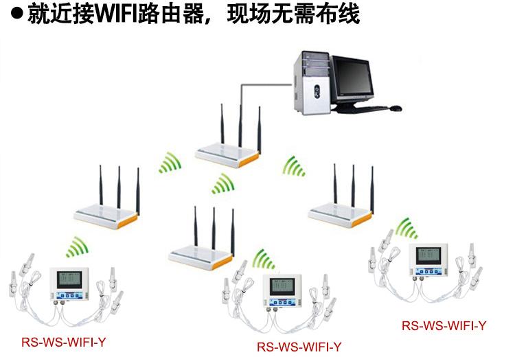 WIFI温湿度传感器优势 就近接WIFI路由器,现场无需布线
