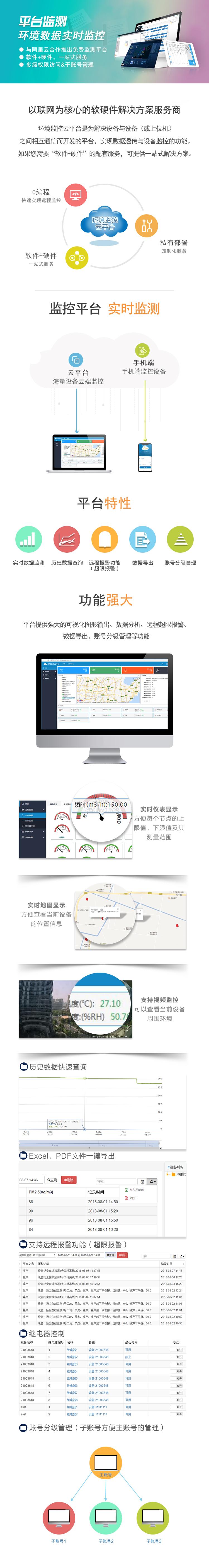 平台监测环境数据实时监控